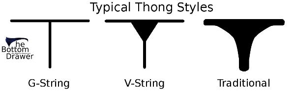 Typical Thong Styles